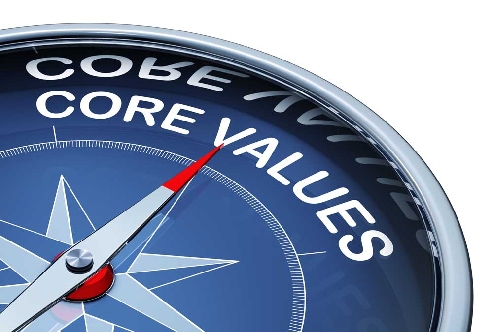 5 Questions to Uncover Your CORE VALUES
